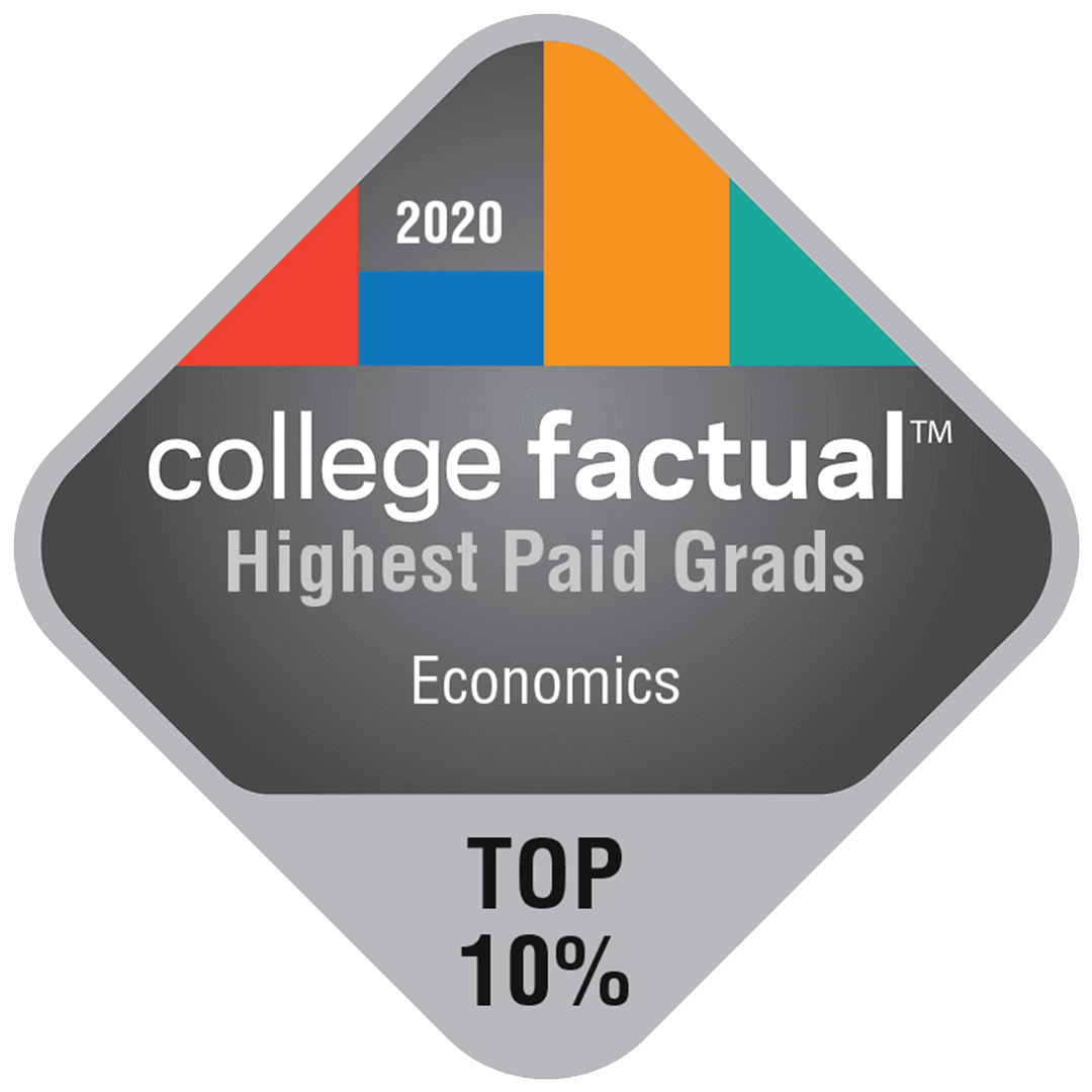 2020 College Factual Top 10% highest paid grads in the nation